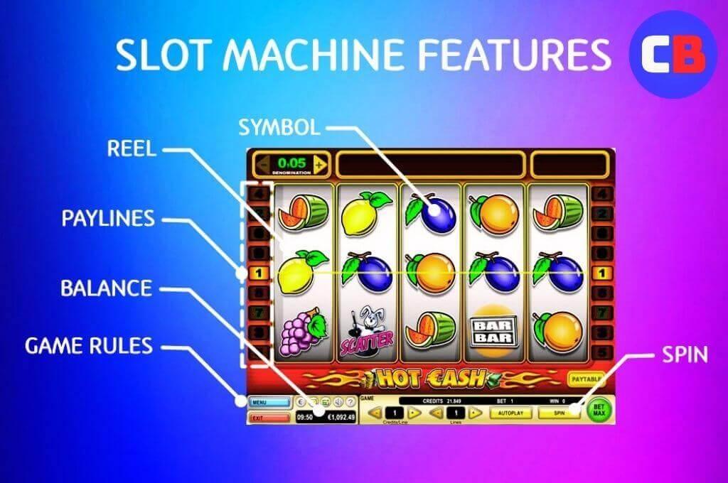 online slot machine features
